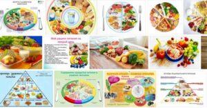 Отслабване и здравословно хранене